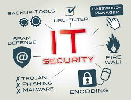 Cyber Security Essentials for Business